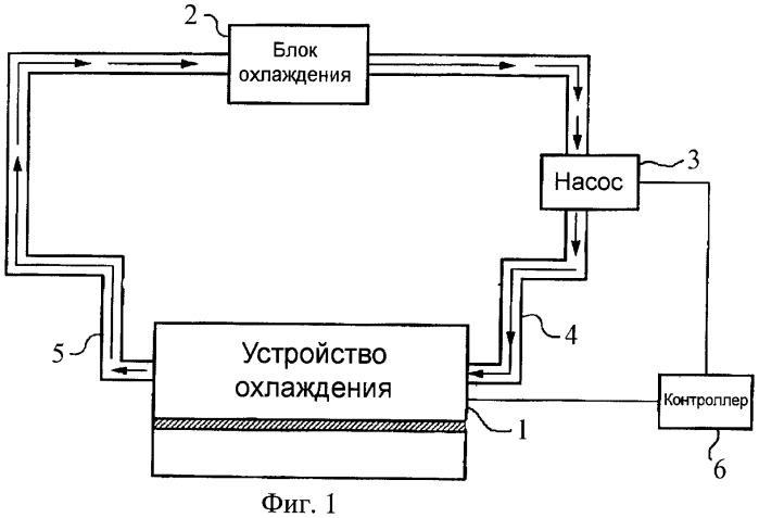 Устройство отвода теплоты от кристалла полупроводниковой микросхемы