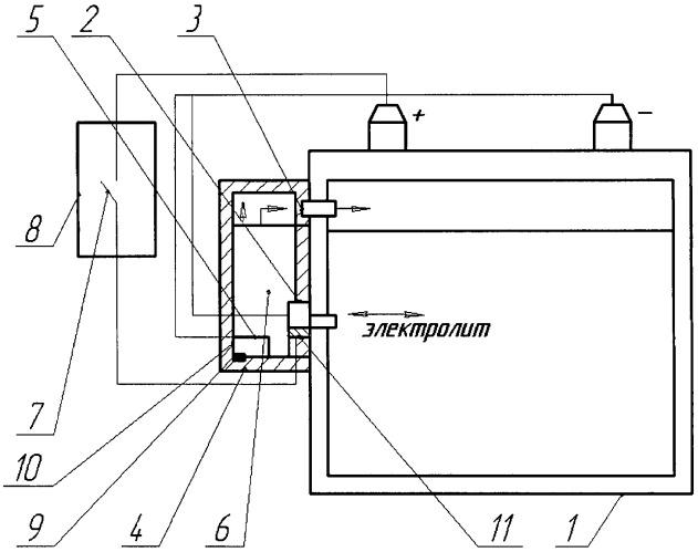 Электролитическое устройство облегчения пуска двигателя внутреннего сгорания