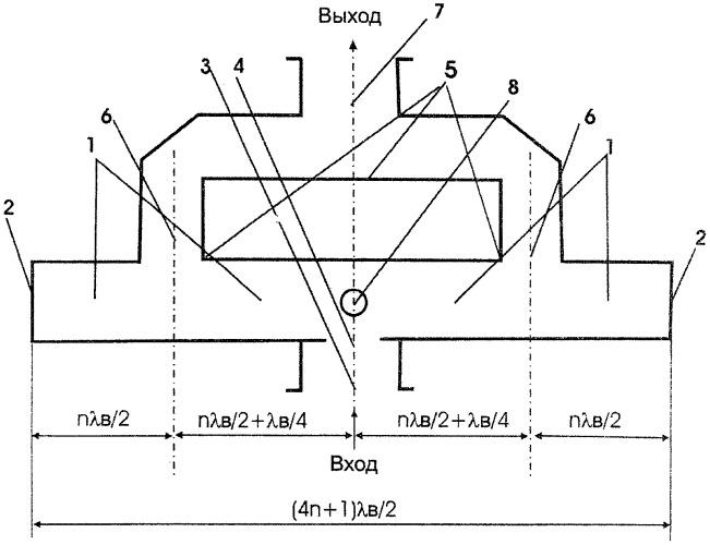 Резонансный свч компрессор