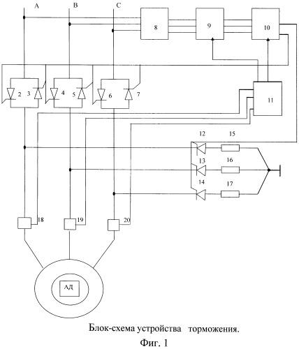 Способ торможения электродвигателя переменного тока