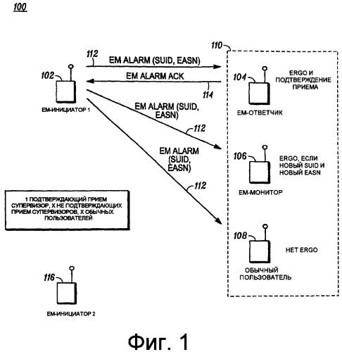 Способ и система администрирования экстренных оповещений в системе беспроводной связи