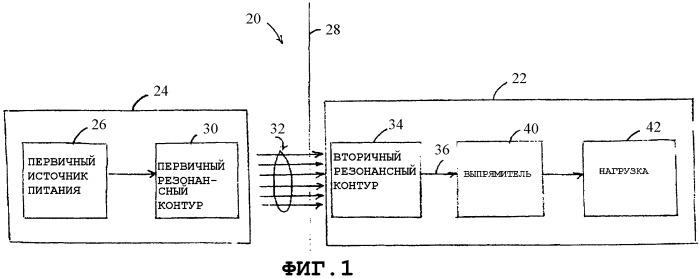 Низкочастотный чрескожный перенос энергии на имплантированное медицинское устройство