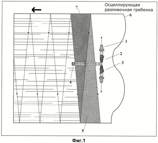 Устройство для одновременного и равномерного нанесения вспениваемой реакционной смеси на поверхность, устройство и способ производства элементов сэндвич-конструкций