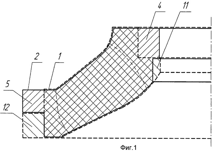 Пакет формообразующих элементов для изготовления выплавляемых моделей рабочих органов центробежных насосов