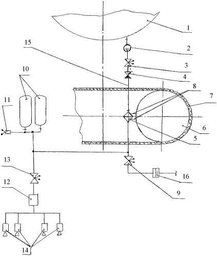 Система заправки газом баллонов высокого давления космического объекта и способ ее эксплуатации