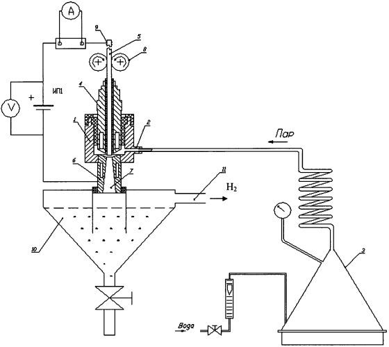Способ получения водорода с помощью плазменного генератора