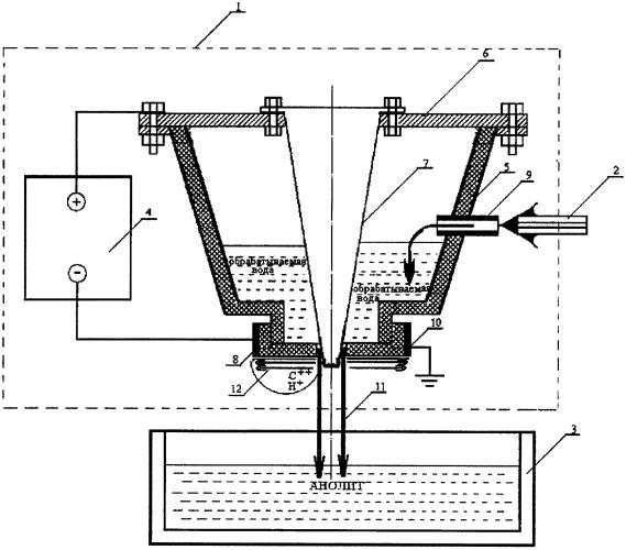 Способ получения анолита и устройство для его реализации