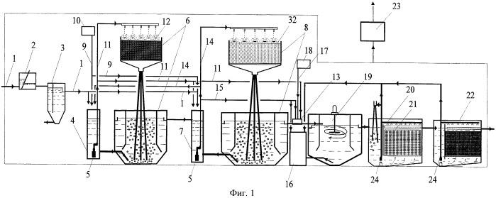 Установка для глубокой биохимической очистки сточных вод с высоким содержанием органических загрязнений, сероводорода и гидросульфидов, аммонийного азота