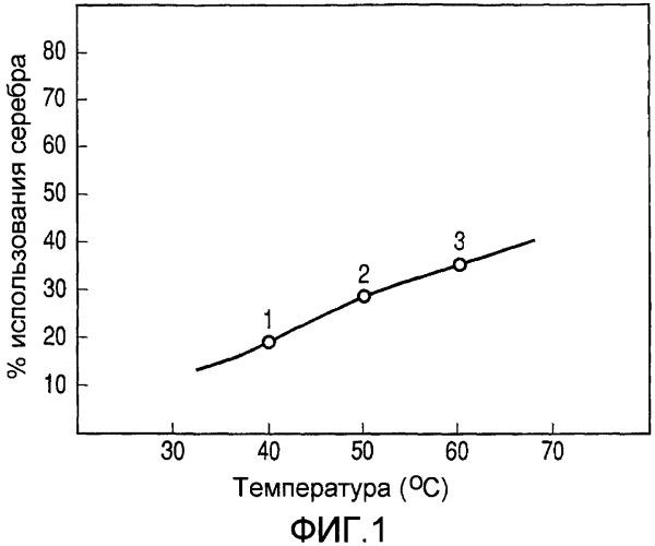 Способ удаления йодидного соединения из органической кислоты