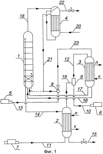 Способ и установка для получения карбамида
