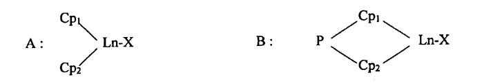 Боргидридный металлоценовый комплекс лантаноида, включающая его каталитическая система, способ полимеризации, в которой она применяется, и сополимер этилена с бутадиеном, полученный этим способом