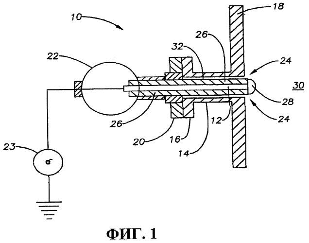 Способ и устройство регулирования статического заряда в полиолефиновых реакторах