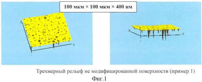 Способ получения супергидрофобной противообрастающей эмали с углеродным нановолокном