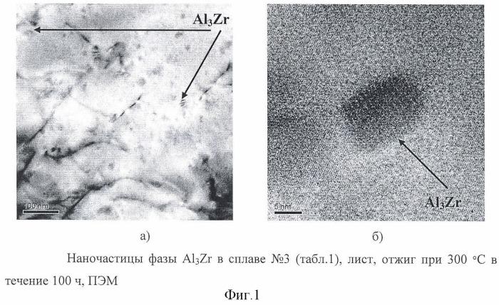 Проводниковый термостойкий сплав на основе алюминия