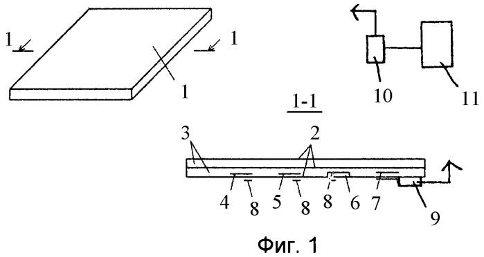 Строительная конструкция с использованием композитной конструкции с встроенными датчиками