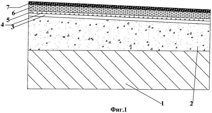 Монолитная кровля - защитное покрытие эксплуатационного назначения