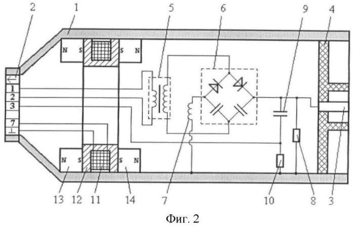 Способ и устройство для ликвидации прихватов бурового инструмента