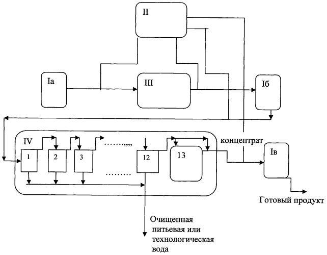 Способ изготовления жидкостно-солевого раствора и устройство для его осуществления