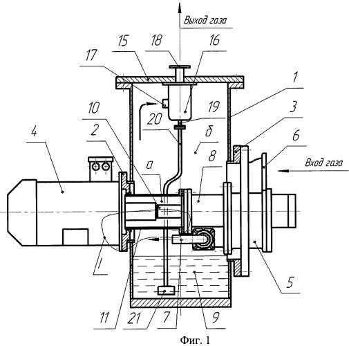 Компрессорный агрегат