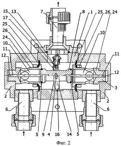 Автоматический переключатель баллонов с хлором