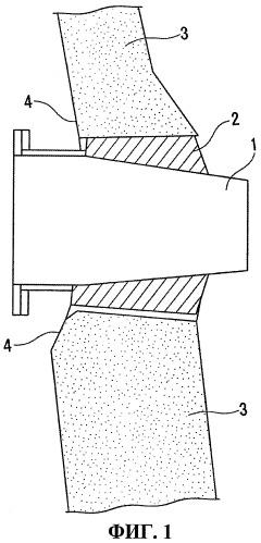 Конструкция фурмы плавильной печи