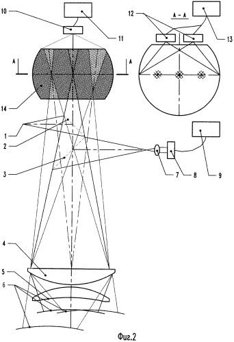 Устройство для измерения отклонения формы оптических поверхностей