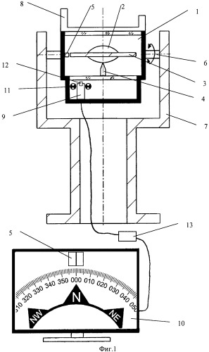 Магнитный компас с дистанционной телеметрической передачей изображения шкалы курса