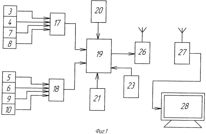 Устройство для измерения вертикальных и боковых сил взаимодействия между колесом и рельсом