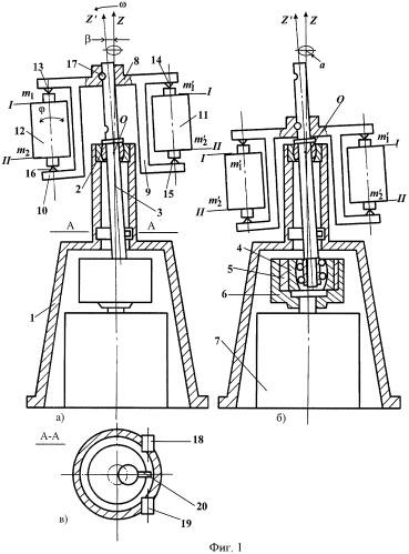 Устройство для балансировки роторов