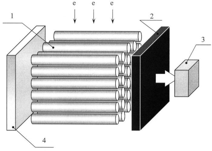 Сцинтилляционный детектор электронного и бета-излучений
