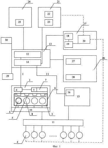 Аппаратурно-программный комплекс (апк) управления работ с сейсмическими автономными донными станциями (дс)