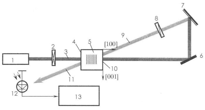 Способ трансформации фазовой модуляции оптического излучения в модуляцию мощности