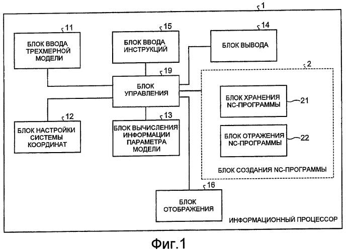 Информационный процессор и способ обработки информации