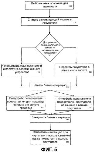 Способ и устройство для многоязычного выбора пользователей и конвертации валют