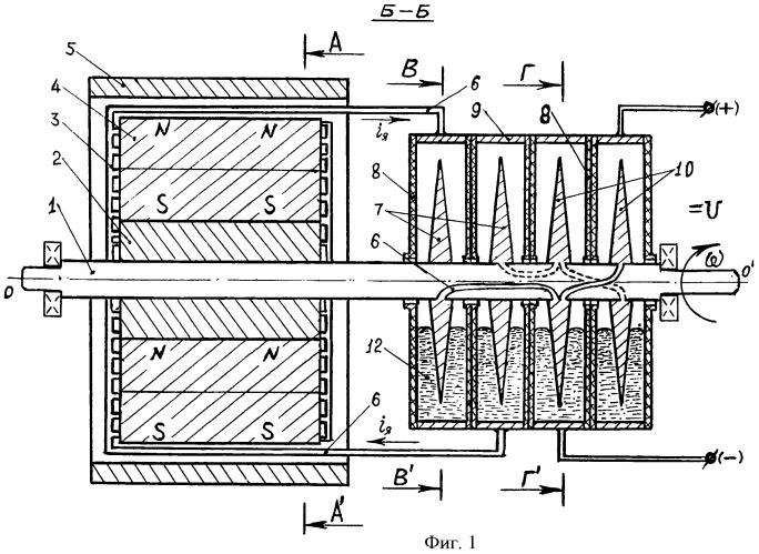 Машина постоянного тока с жидкометаллическим коммутатором