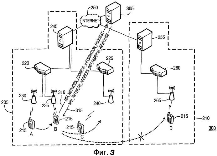 Способ и устройство для идентификации возможностей протокола сети мобильной связи