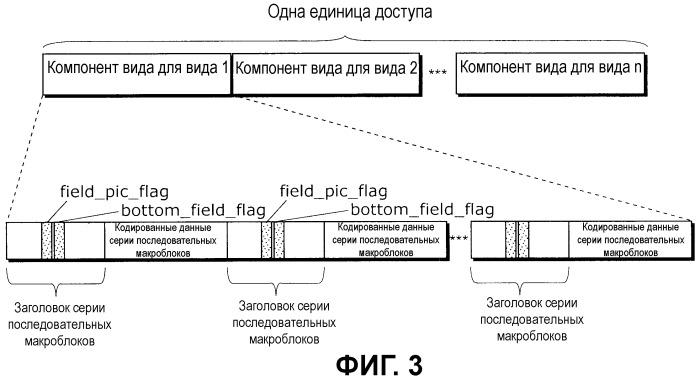 Способ кодирования, способ декодирования, устройство кодирования, устройство декодирования, программа и интегральная схема