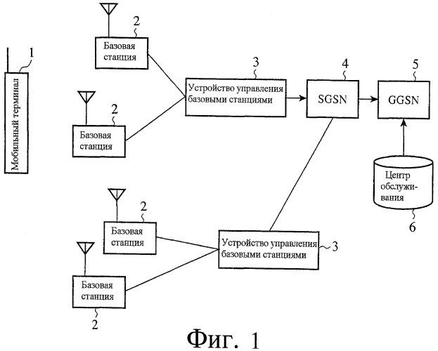 Система мобильной связи и мобильный терминал