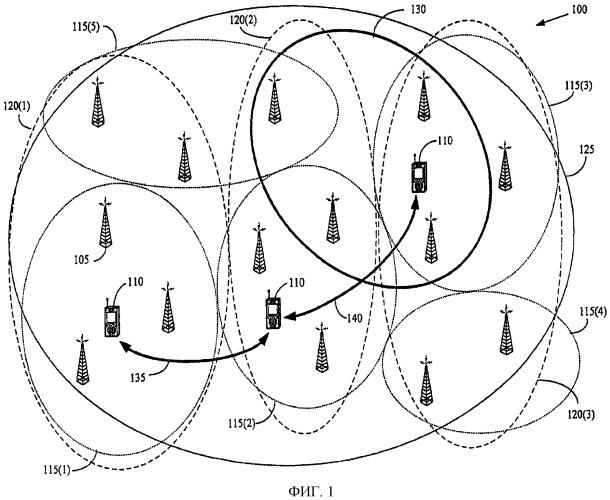 Способ отнесения мобильного устройства к зоне слежения, исходя из частоты уточнения местоположения