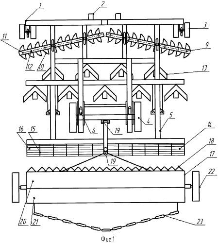 Комбинированный почвообрабатывающий и посевной агрегат