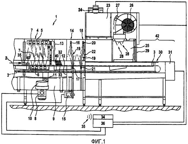 Способ оценки и обеспечения теплового гигиенического действия в посудомоечной машине с несколькими баками