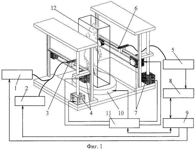Устройство диффузионной флуоресцентной томографии