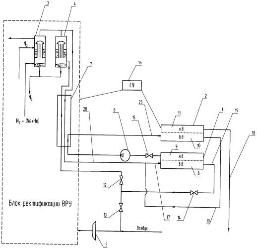 Устройство для концентрирования неона в газовых смесях, содержащих неон