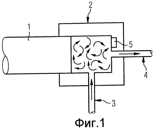Ультразвуковая очистка деталей двигателя