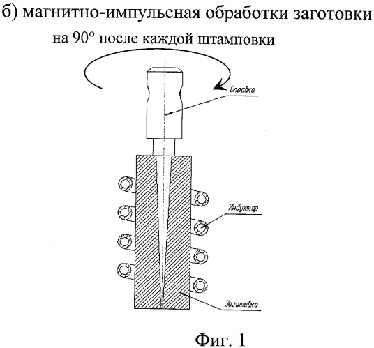 Способ изготовления внутренних каналов, волноводных трактов от миллиметрового диапазона и устройство для его реализации