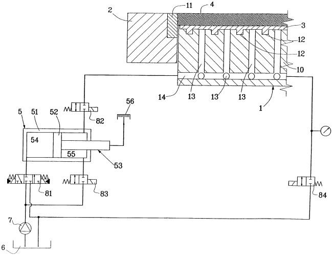 Система контроля уплотнения посредством изостатических форм