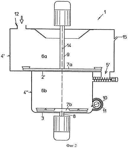 Способ и устройство для обработки полимерного материала