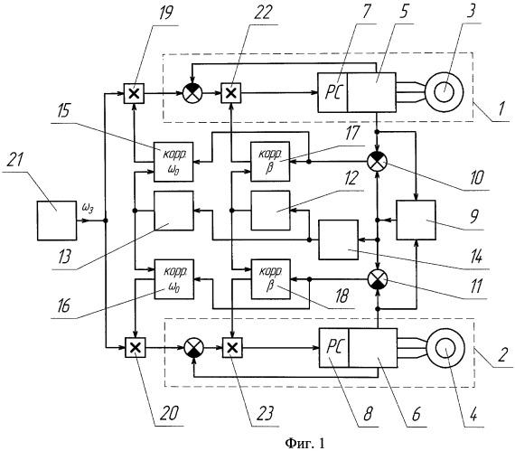 Способ выравнивания нагрузок асинхронных тяговых двигателей электроподвижного состава
