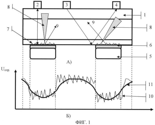 Способ оценки коррозионного повреждения подошвы рельса