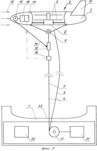 Способ управления беспилотным привязным летательным аппаратом и беспилотный авиационный комплекс